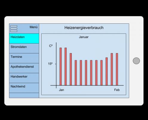 GUI myflatcollect Heizdaten - erstellt am 11.04.16 (1)